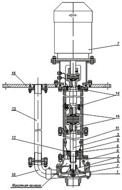 Центробежный вертикальный полупогружной насос НВД