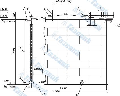 Правила технической эксплуатации резервуаров и инструкции